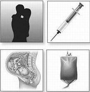 con đường lây truyền hiv